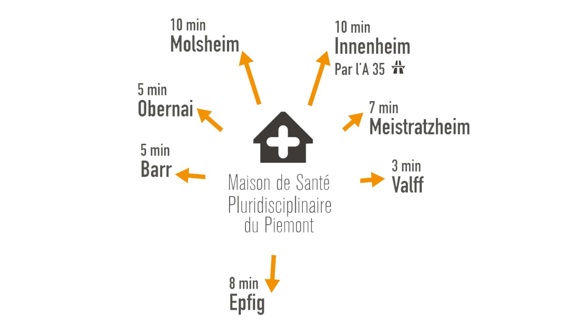 Plan d'accès Pôle Santé du Piémont